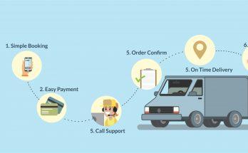 Delhi to Transporters service